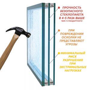 Ударопрочный стеклопакет